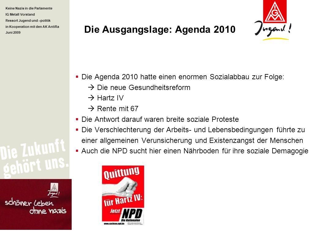 Keine Nazis in die Parlamente IG Metall Vorstand Ressort Jugend und –politik in Kooperation mit den AK AntiRa Juni 2009 Die Ausgangslage: Agenda 2010