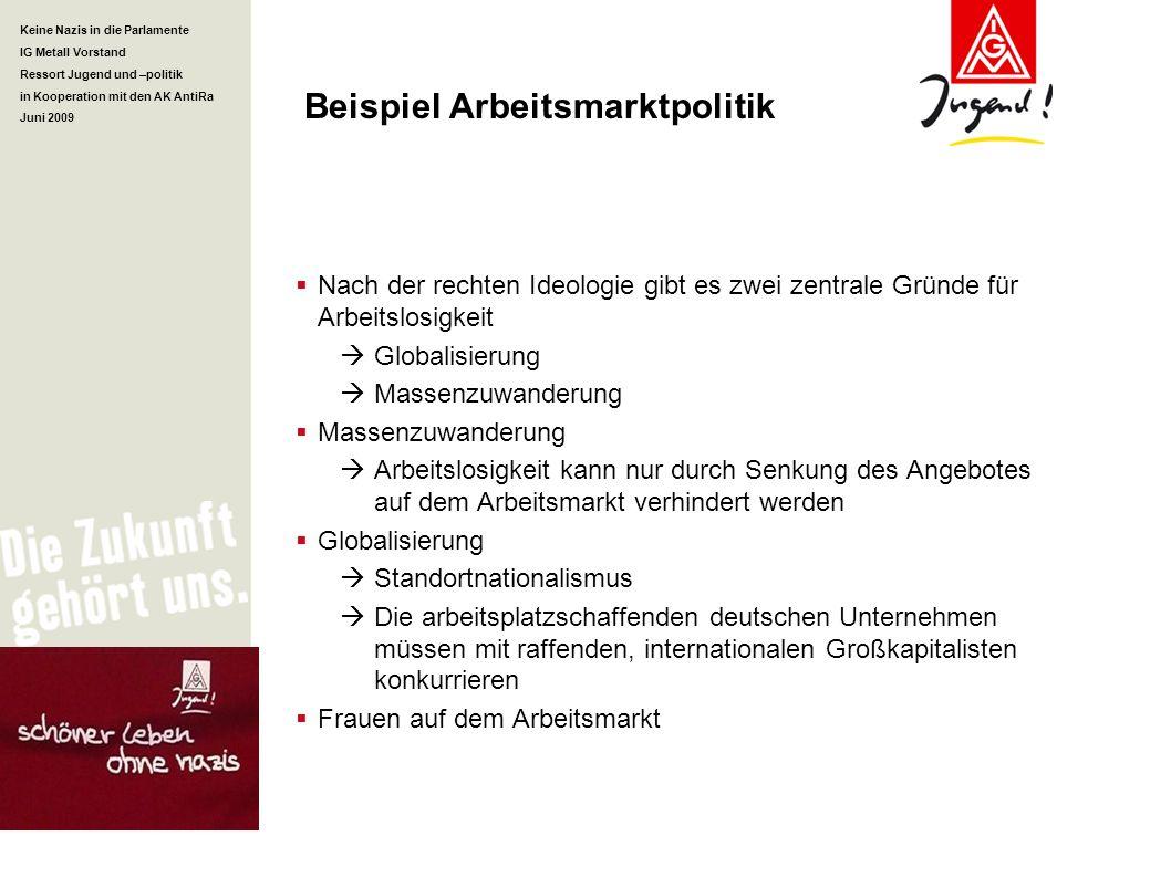 Keine Nazis in die Parlamente IG Metall Vorstand Ressort Jugend und –politik in Kooperation mit den AK AntiRa Juni 2009 Beispiel Arbeitsmarktpolitik N