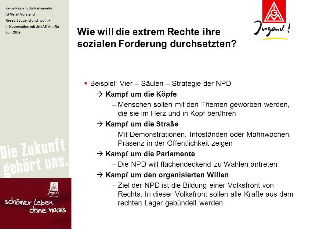 Keine Nazis in die Parlamente IG Metall Vorstand Ressort Jugend und –politik in Kooperation mit den AK AntiRa Juni 2009 Wie will die extrem Rechte ihr