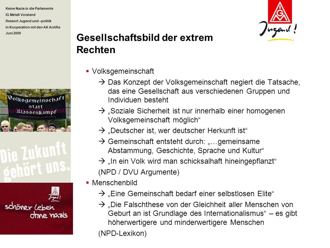 Keine Nazis in die Parlamente IG Metall Vorstand Ressort Jugend und –politik in Kooperation mit den AK AntiRa Juni 2009 Gesellschaftsbild der extrem R