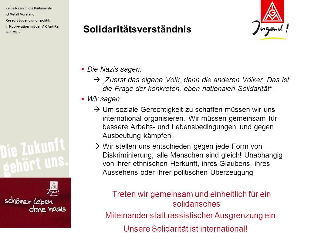Keine Nazis in die Parlamente IG Metall Vorstand Ressort Jugend und –politik in Kooperation mit den AK AntiRa Juni 2009 Solidaritätsverständnis Die Na