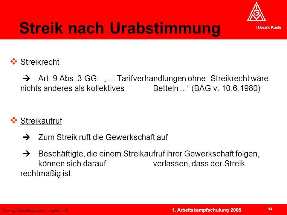 Garweg/Schlichting/Zabel 1. April 2006 Bezirk Küste 14 1. Arbeitskampfschulung 2006 Streikrecht Art. 9 Abs. 3 GG:.... Tarifverhandlungen ohne Streikre