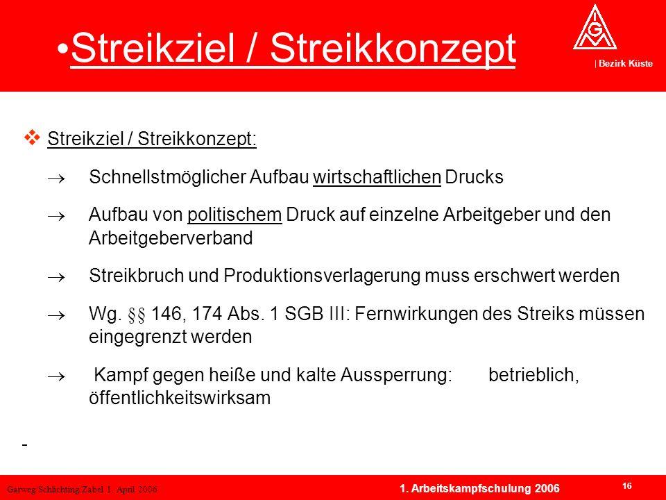 Garweg/Schlichting/Zabel 1. April 2006 Bezirk Küste 16 1. Arbeitskampfschulung 2006 Streikziel / Streikkonzept: Schnellstmöglicher Aufbau wirtschaftli
