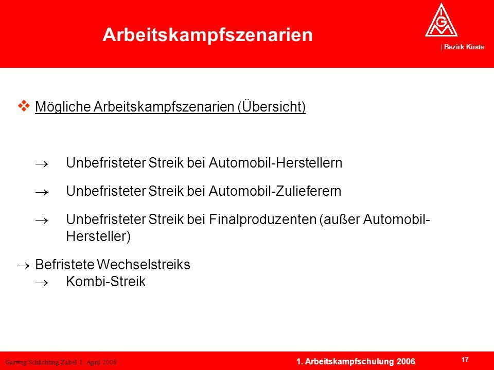 Garweg/Schlichting/Zabel 1. April 2006 Bezirk Küste 17 1. Arbeitskampfschulung 2006 Mögliche Arbeitskampfszenarien (Übersicht) Unbefristeter Streik be