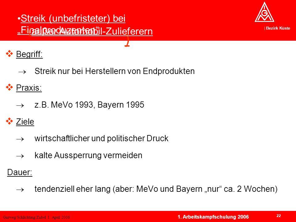 Garweg/Schlichting/Zabel 1. April 2006 Bezirk Küste 22 1. Arbeitskampfschulung 2006 ) Begriff: Streik nur bei Herstellern von Endprodukten Praxis: z.B