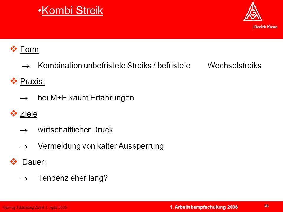 Garweg/Schlichting/Zabel 1. April 2006 Bezirk Küste 26 1. Arbeitskampfschulung 2006 Form Kombination unbefristete Streiks / befristete Wechselstreiks