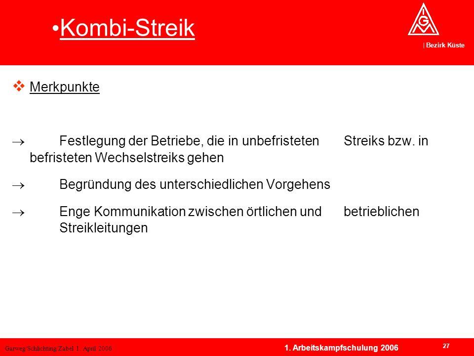 Garweg/Schlichting/Zabel 1. April 2006 Bezirk Küste 27 1. Arbeitskampfschulung 2006 Merkpunkte Festlegung der Betriebe, die in unbefristeten Streiks b