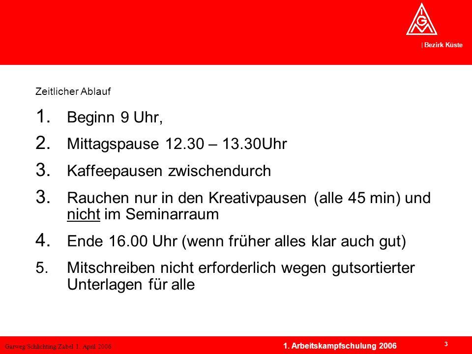 Garweg/Schlichting/Zabel 1. April 2006 Bezirk Küste 3 1. Arbeitskampfschulung 2006 Zeitlicher Ablauf 1. Beginn 9 Uhr, 2. Mittagspause 12.30 – 13.30Uhr