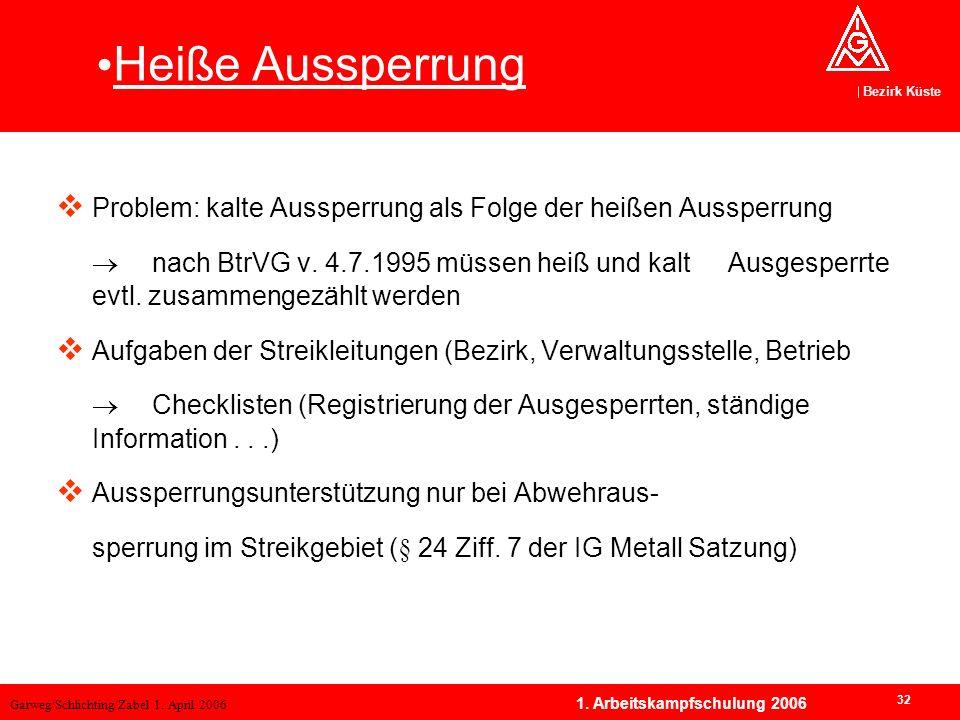 Garweg/Schlichting/Zabel 1. April 2006 Bezirk Küste 32 1. Arbeitskampfschulung 2006 Problem: kalte Aussperrung als Folge der heißen Aussperrung nach B