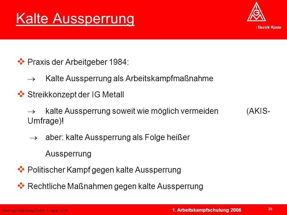 Garweg/Schlichting/Zabel 1. April 2006 Bezirk Küste 35 1. Arbeitskampfschulung 2006 Kalte Aussperrung Praxis der Arbeitgeber 1984: Kalte Aussperrung a