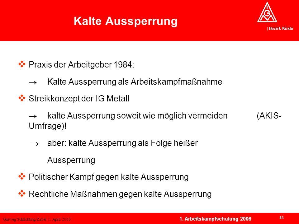 Garweg/Schlichting/Zabel 1. April 2006 Bezirk Küste 43 1. Arbeitskampfschulung 2006 Praxis der Arbeitgeber 1984: Kalte Aussperrung als Arbeitskampfmaß