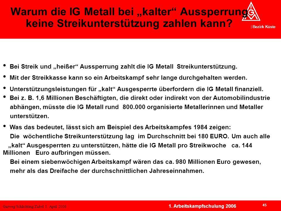 Garweg/Schlichting/Zabel 1. April 2006 Bezirk Küste 45 1. Arbeitskampfschulung 2006 Warum die IG Metall bei kalter Aussperrung keine Streikunterstützu