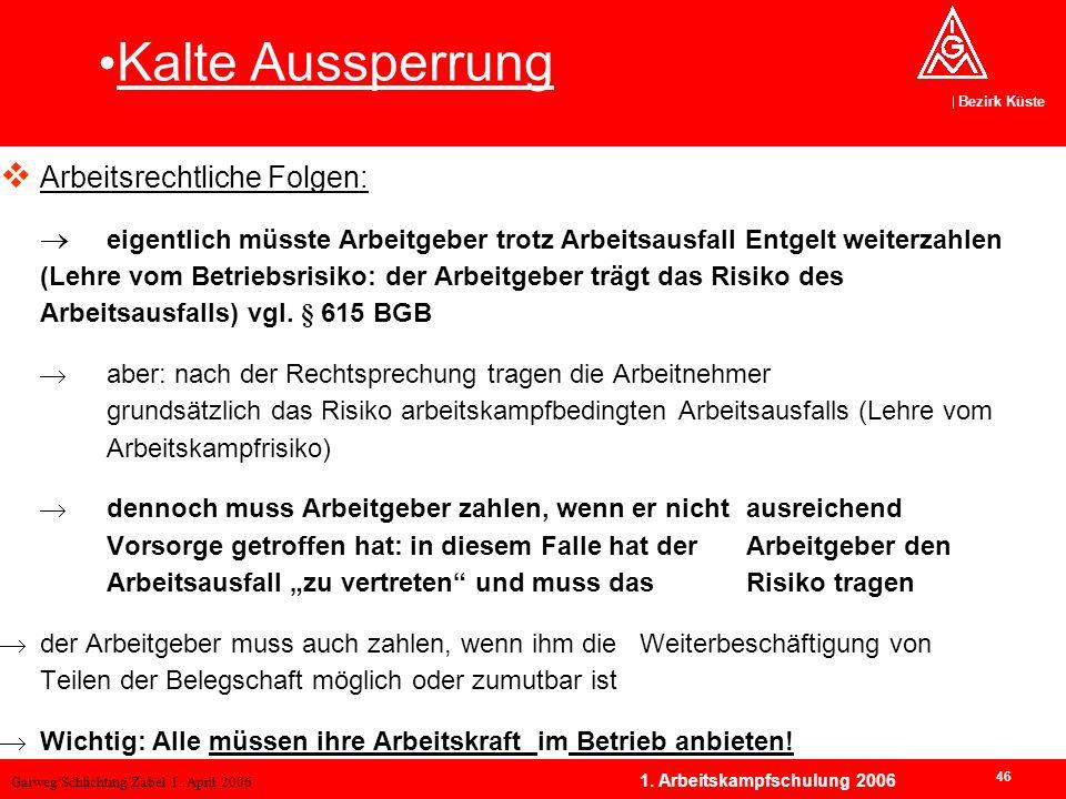 Garweg/Schlichting/Zabel 1. April 2006 Bezirk Küste 46 1. Arbeitskampfschulung 2006 Arbeitsrechtliche Folgen: eigentlich müsste Arbeitgeber trotz Arbe