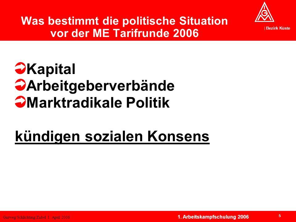 Garweg/Schlichting/Zabel 1. April 2006 Bezirk Küste 5 1. Arbeitskampfschulung 2006 Was bestimmt die politische Situation vor der ME Tarifrunde 2006 Ka