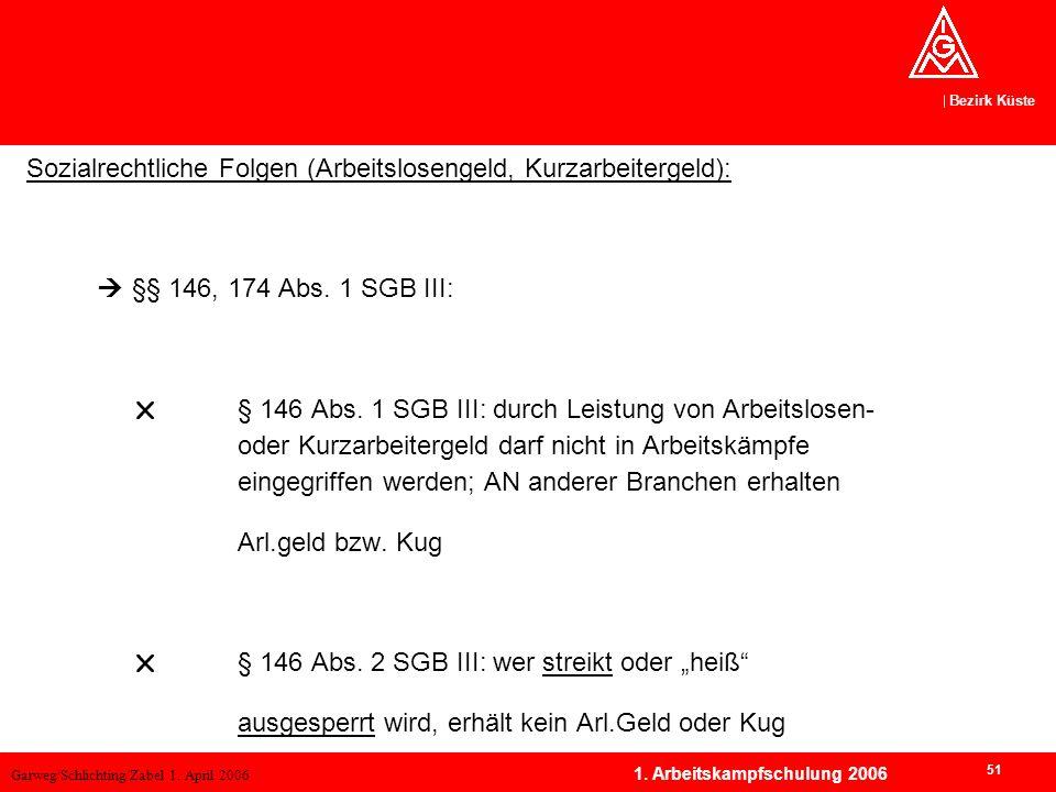 Garweg/Schlichting/Zabel 1. April 2006 Bezirk Küste 51 1. Arbeitskampfschulung 2006 Sozialrechtliche Folgen (Arbeitslosengeld, Kurzarbeitergeld): §§ 1