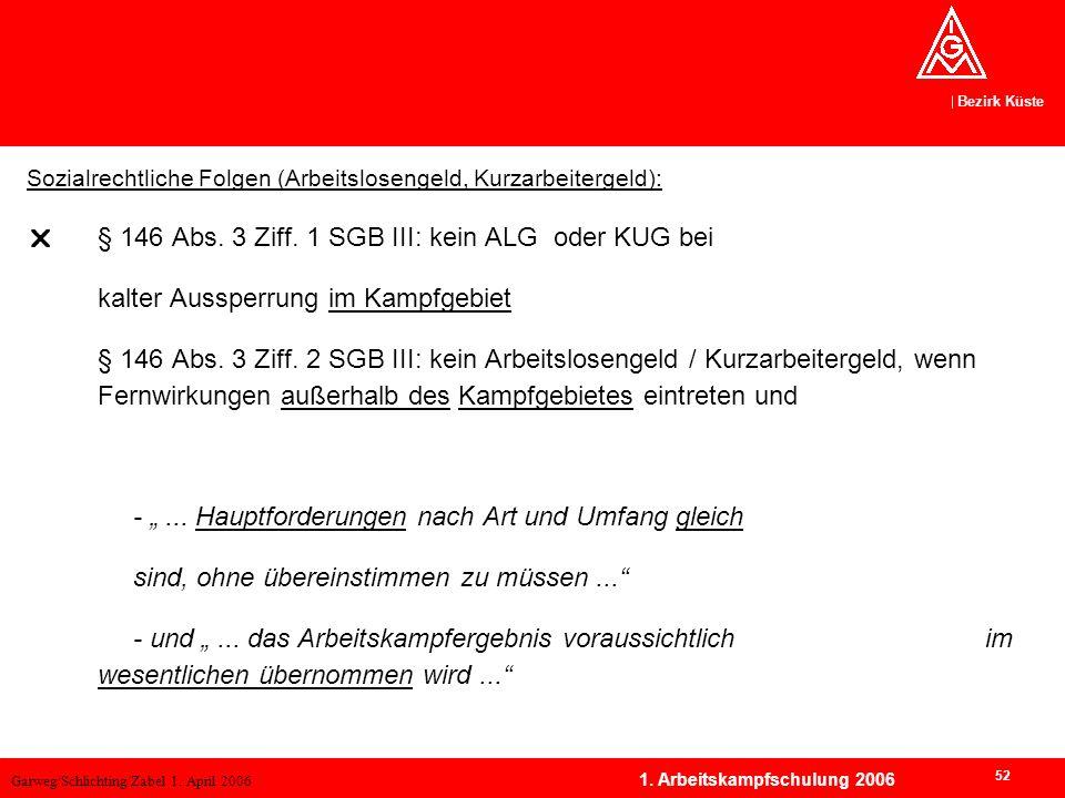 Garweg/Schlichting/Zabel 1. April 2006 Bezirk Küste 52 1. Arbeitskampfschulung 2006 Sozialrechtliche Folgen (Arbeitslosengeld, Kurzarbeitergeld): § 14