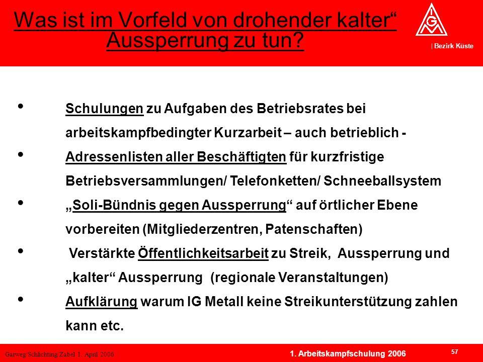 Garweg/Schlichting/Zabel 1. April 2006 Bezirk Küste 57 1. Arbeitskampfschulung 2006 Schulungen zu Aufgaben des Betriebsrates bei arbeitskampfbedingter