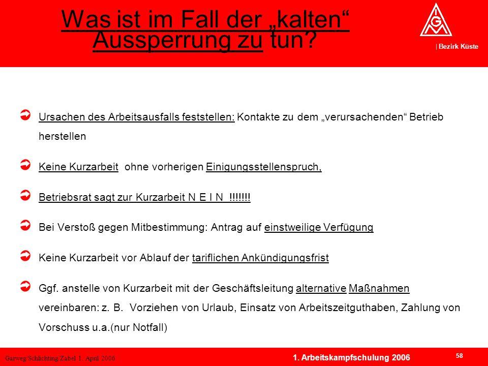Garweg/Schlichting/Zabel 1. April 2006 Bezirk Küste 58 1. Arbeitskampfschulung 2006 Ursachen des Arbeitsausfalls feststellen: Kontakte zu dem verursac
