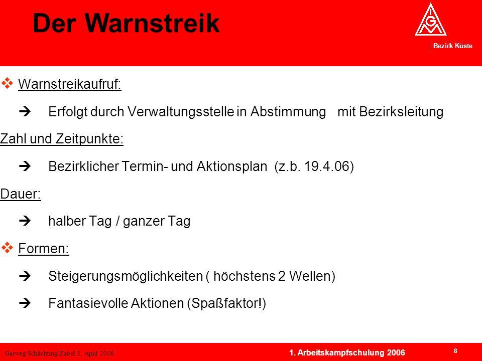 Garweg/Schlichting/Zabel 1. April 2006 Bezirk Küste 8 1. Arbeitskampfschulung 2006 Warnstreikaufruf: Erfolgt durch Verwaltungsstelle in Abstimmung mit