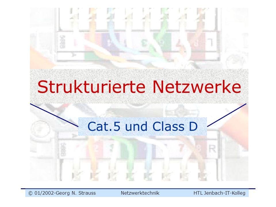 © 01/2002-Georg N. Strauss NetzwerktechnikHTL Jenbach-IT-Kolleg Strukturierte Netzwerke Cat.5 und Class D