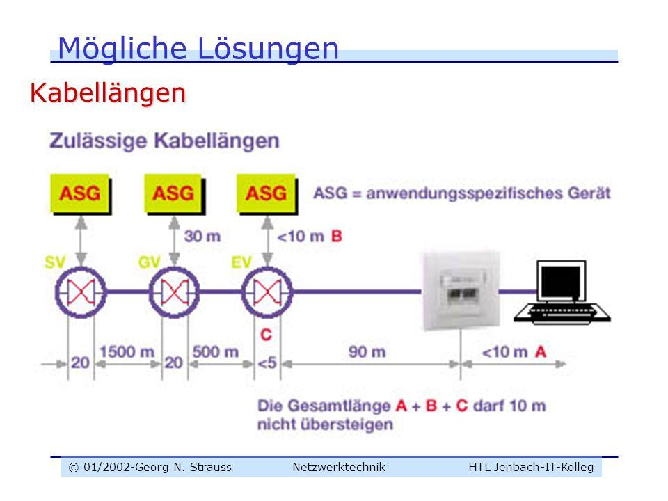 © 01/2002-Georg N. Strauss NetzwerktechnikHTL Jenbach-IT-Kolleg Mögliche Lösungen Kabellängen