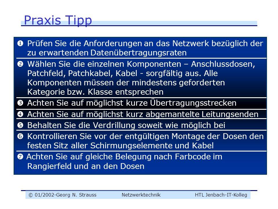 © 01/2002-Georg N. Strauss NetzwerktechnikHTL Jenbach-IT-Kolleg Praxis Tipp Prüfen Sie die Anforderungen an das Netzwerk bezüglich der zu erwartenden