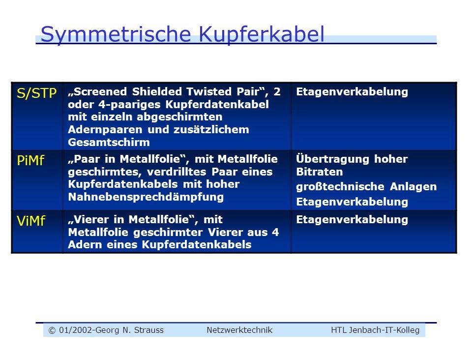 © 01/2002-Georg N. Strauss NetzwerktechnikHTL Jenbach-IT-Kolleg Symmetrische Kupferkabel S/STP Screened Shielded Twisted Pair, 2 oder 4-paariges Kupfe