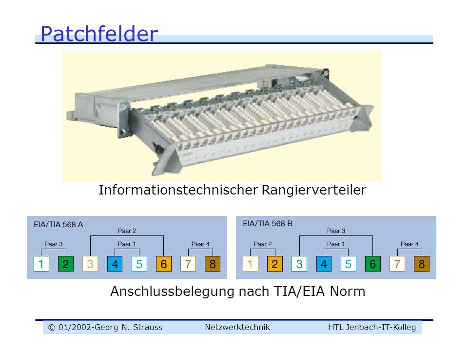 © 01/2002-Georg N. Strauss NetzwerktechnikHTL Jenbach-IT-Kolleg Patchfelder Informationstechnischer Rangierverteiler Anschlussbelegung nach TIA/EIA No