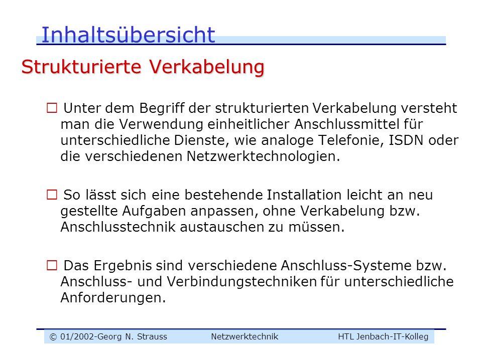 © 01/2002-Georg N. Strauss NetzwerktechnikHTL Jenbach-IT-Kolleg Inhaltsübersicht Strukturierte Verkabelung  Unter dem Begriff der strukturierten Verk