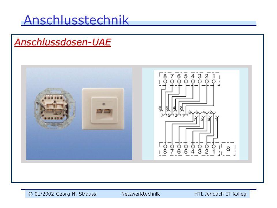 © 01/2002-Georg N. Strauss NetzwerktechnikHTL Jenbach-IT-Kolleg Anschlusstechnik Anschlussdosen-UAE