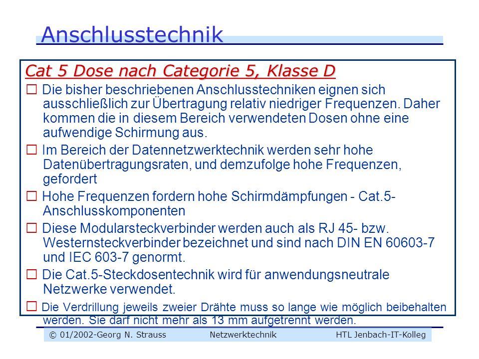 © 01/2002-Georg N. Strauss NetzwerktechnikHTL Jenbach-IT-Kolleg Anschlusstechnik Cat 5 Dose nach Categorie 5, Klasse D  Die bisher beschriebenen Ansc