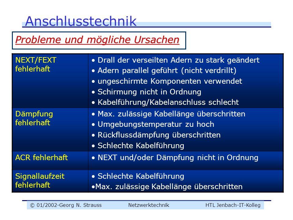 © 01/2002-Georg N. Strauss NetzwerktechnikHTL Jenbach-IT-Kolleg Anschlusstechnik Probleme und mögliche Ursachen NEXT/FEXT fehlerhaft Drall der verseil
