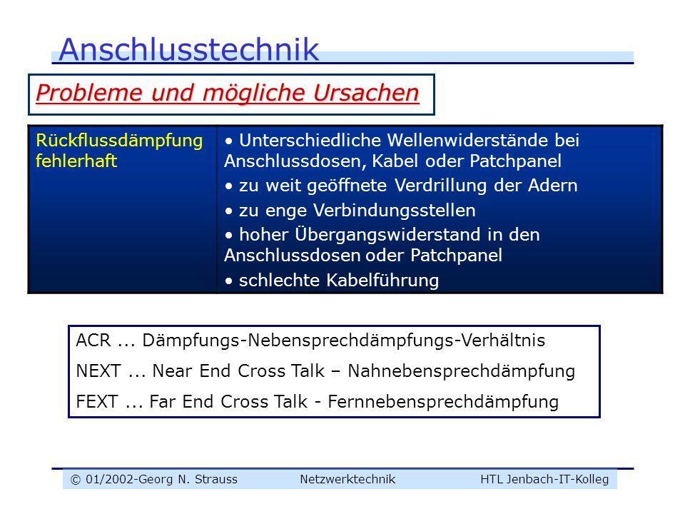 © 01/2002-Georg N. Strauss NetzwerktechnikHTL Jenbach-IT-Kolleg Anschlusstechnik Probleme und mögliche Ursachen Rückflussdämpfung fehlerhaft Unterschi