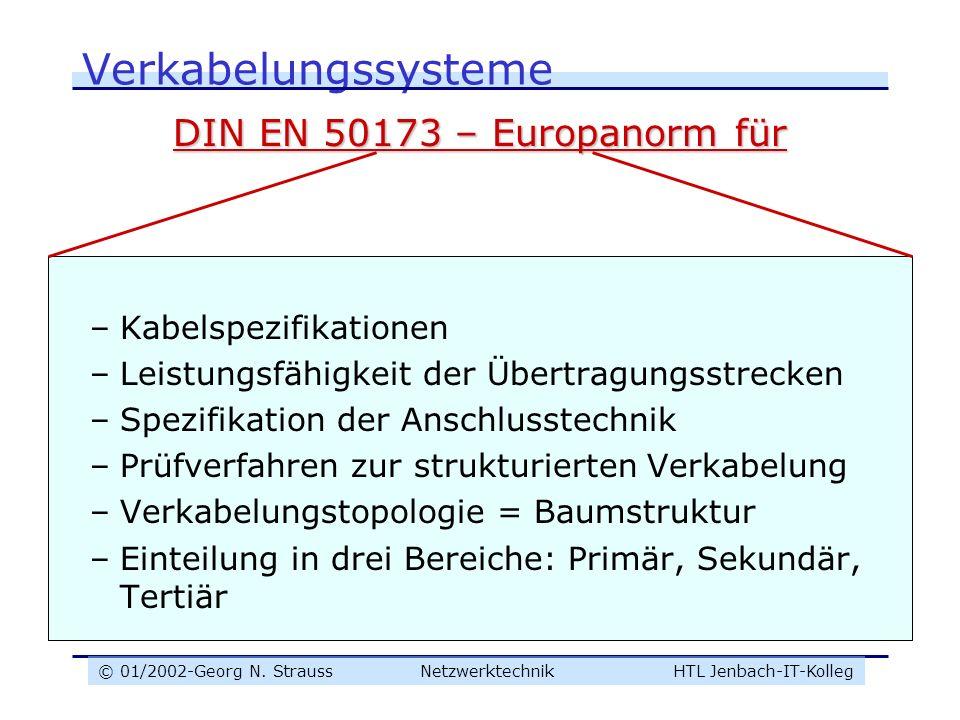 © 01/2002-Georg N. Strauss NetzwerktechnikHTL Jenbach-IT-Kolleg Verkabelungssysteme DIN EN 50173 – Europanorm für –Kabelspezifikationen –Leistungsfähi