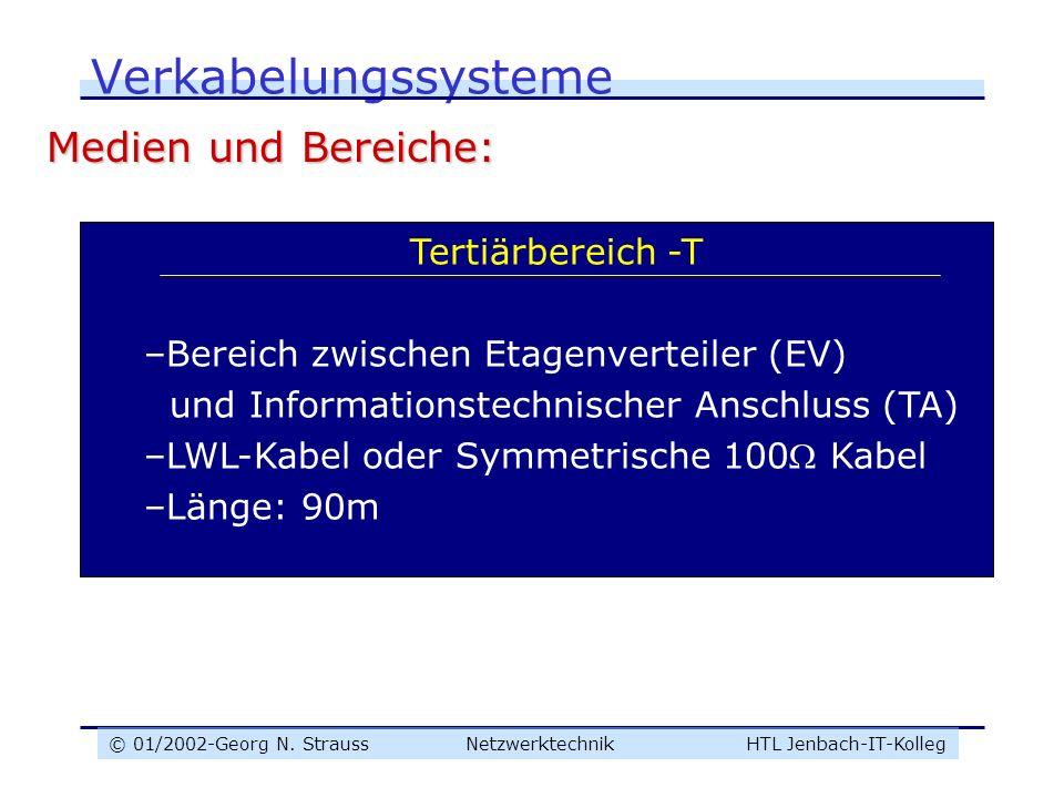 © 01/2002-Georg N. Strauss NetzwerktechnikHTL Jenbach-IT-Kolleg Primärbereich - P –Bereich zwischen Standortverteiler (SV) und Gebäudeverteiler (GV) –