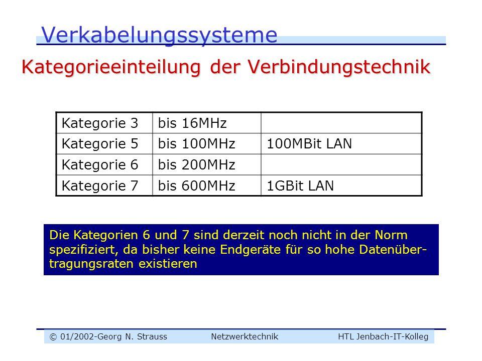 © 01/2002-Georg N. Strauss NetzwerktechnikHTL Jenbach-IT-Kolleg Verkabelungssysteme Kategorieeinteilung der Verbindungstechnik Kategorie 3bis 16MHz Ka