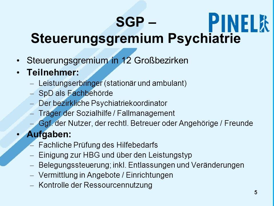 5 SGP – Steuerungsgremium Psychiatrie Steuerungsgremium in 12 Großbezirken Teilnehmer: – Leistungserbringer (stationär und ambulant) – SpD als Fachbeh