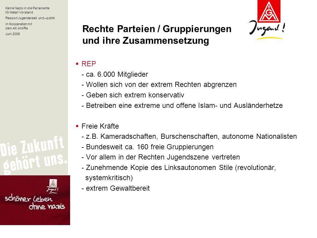 Keine Nazis in die Parlamente IG Metall Vorstand Ressort Jugendarbeit und –politik in Kooperation mit dem AK AntiRa Juni 2009 Rechte Parteien / Gruppierungen und ihre Zusammensetzung REP - ca.