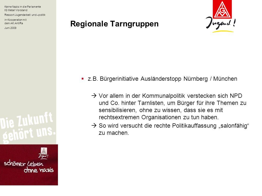Keine Nazis in die Parlamente IG Metall Vorstand Ressort Jugendarbeit und –politik in Kooperation mit dem AK AntiRa Juni 2009 Regionale Tarngruppen z.B.