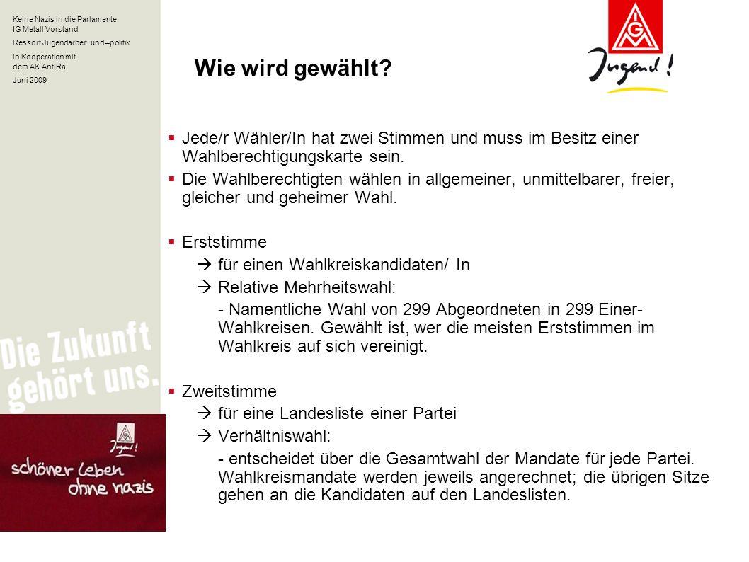 Keine Nazis in die Parlamente IG Metall Vorstand Ressort Jugendarbeit und –politik in Kooperation mit dem AK AntiRa Juni 2009 Wie wird gewählt? Jede/r