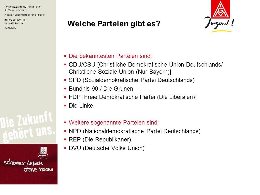 Keine Nazis in die Parlamente IG Metall Vorstand Ressort Jugendarbeit und –politik in Kooperation mit dem AK AntiRa Juni 2009 Welche Parteien gibt es?