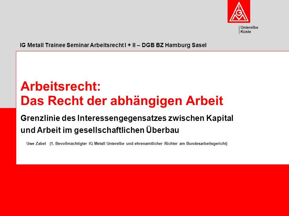 Unterelbe Küste IG Metall Trainee Seminar Arbeitsrecht I + II – DGB BZ Hamburg Sasel Arbeitsrecht: Das Recht der abhängigen Arbeit Grenzlinie des Inte