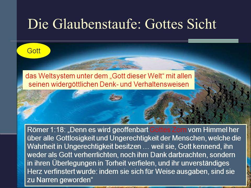 Die Glaubenstaufe: Gottes Sicht Gott Römer 1:18: Denn es wird geoffenbart Gottes Zorn vom Himmel her über alle Gottlosigkeit und Ungerechtigkeit der M