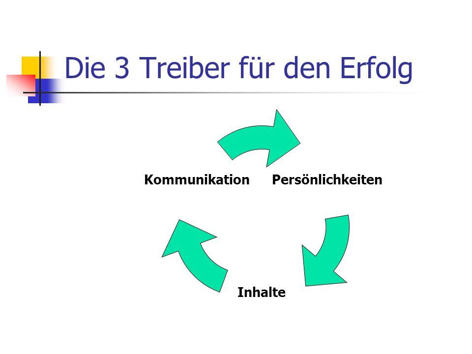 Die 3 Treiber für den Erfolg Persönlichkeiten Inhalte Kommunikation