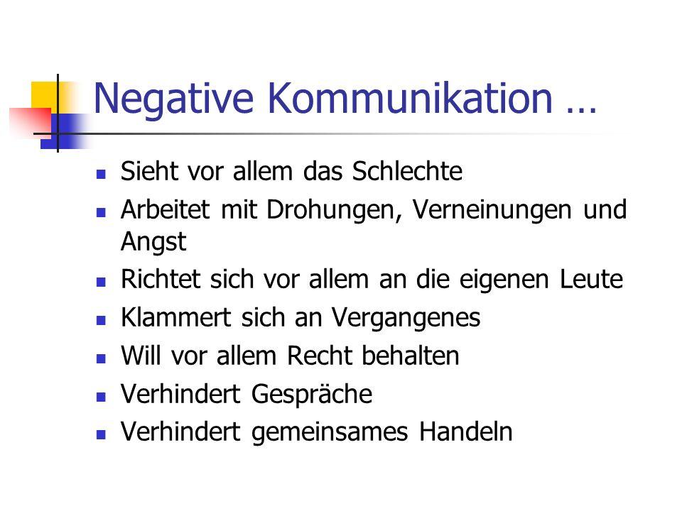 Negative Kommunikation … Sieht vor allem das Schlechte Arbeitet mit Drohungen, Verneinungen und Angst Richtet sich vor allem an die eigenen Leute Klam