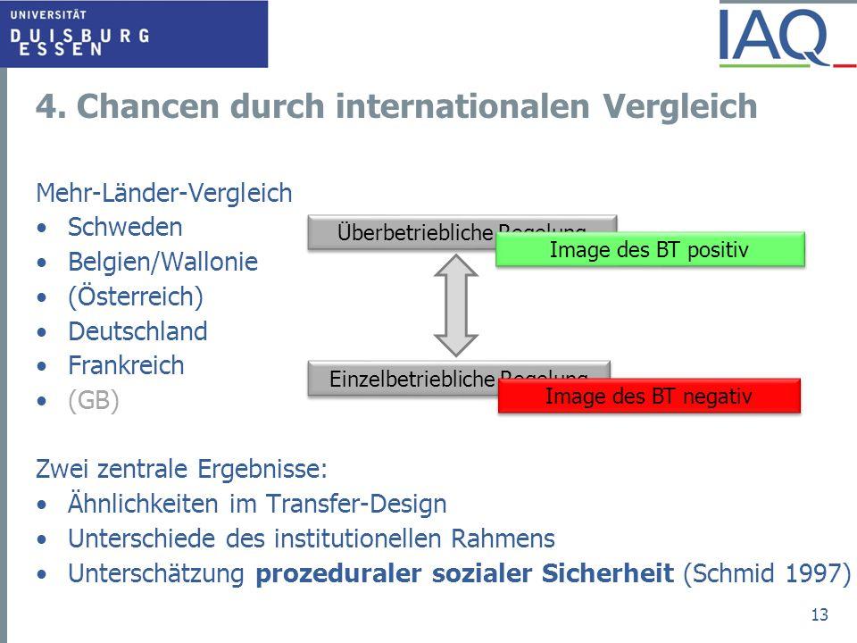 4. Chancen durch internationalen Vergleich Mehr-Länder-Vergleich Schweden Belgien/Wallonie (Österreich) Deutschland Frankreich (GB) Zwei zentrale Erge