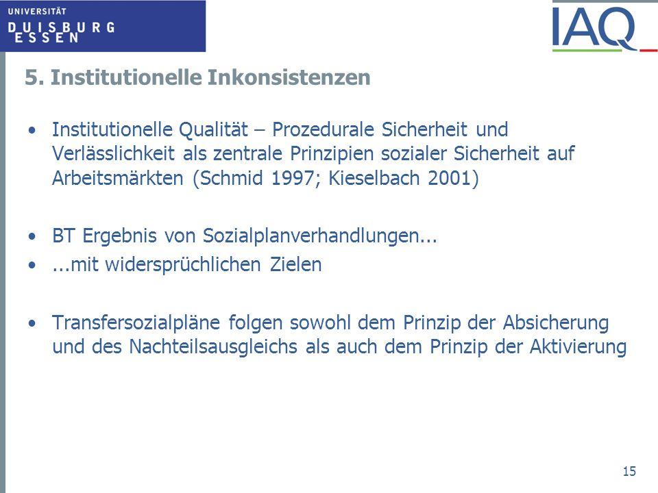 5. Institutionelle Inkonsistenzen Institutionelle Qualität – Prozedurale Sicherheit und Verlässlichkeit als zentrale Prinzipien sozialer Sicherheit au