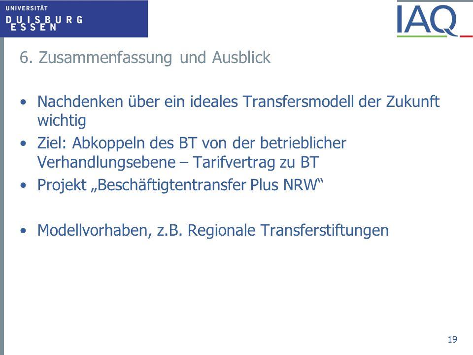 6. Zusammenfassung und Ausblick Nachdenken über ein ideales Transfersmodell der Zukunft wichtig Ziel: Abkoppeln des BT von der betrieblicher Verhandlu