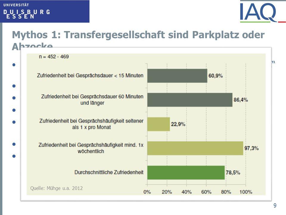 Mythos 1: Transfergesellschaft sind Parkplatz oder Abzocke Meyer-Timpe, Demmer, Dommer und andere: BT sind Parkplatz resp. Abzocke Anekdotischer Polar