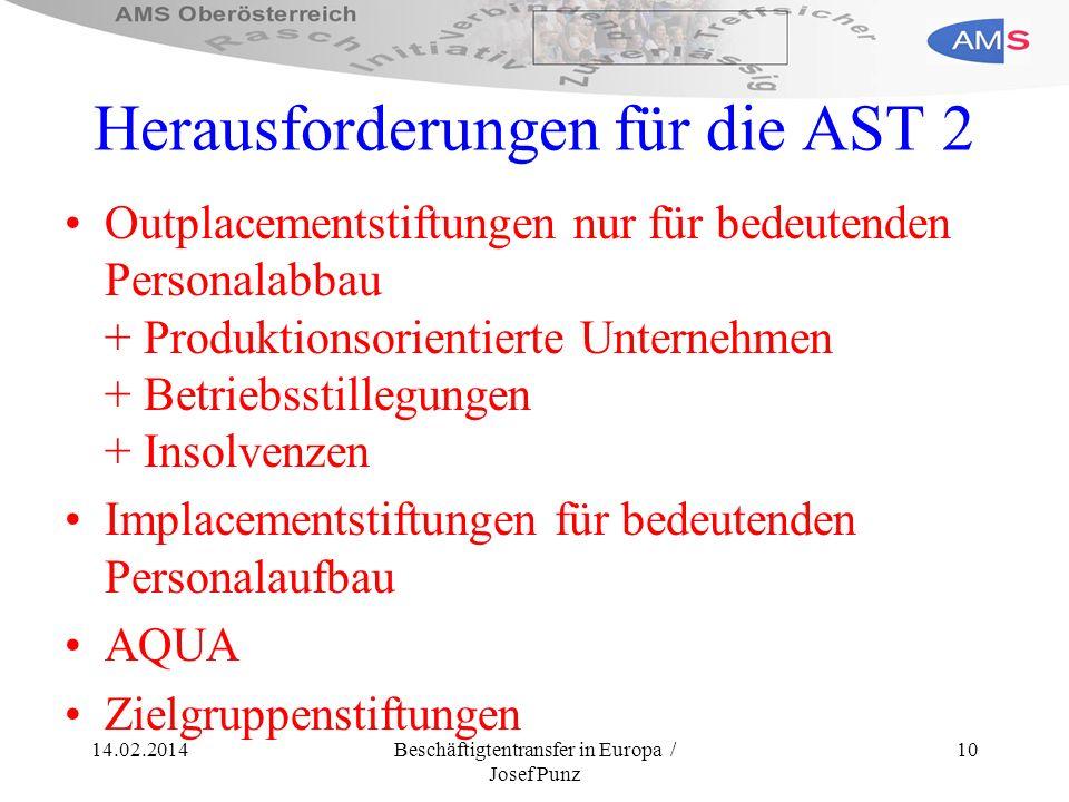 Herausforderungen für die AST 2 Outplacementstiftungen nur für bedeutenden Personalabbau + Produktionsorientierte Unternehmen + Betriebsstillegungen +